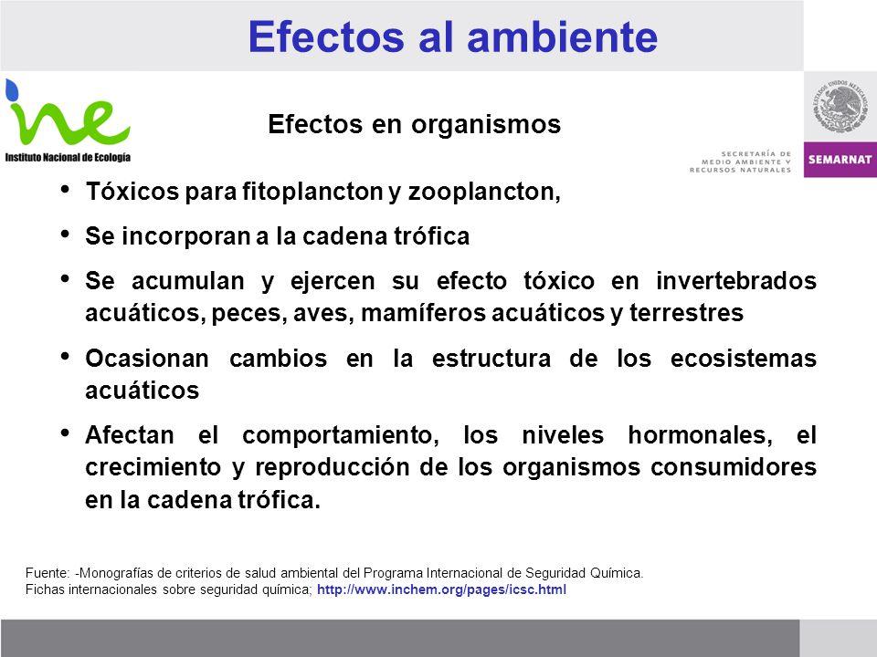 Efectos al ambiente Efectos en organismos