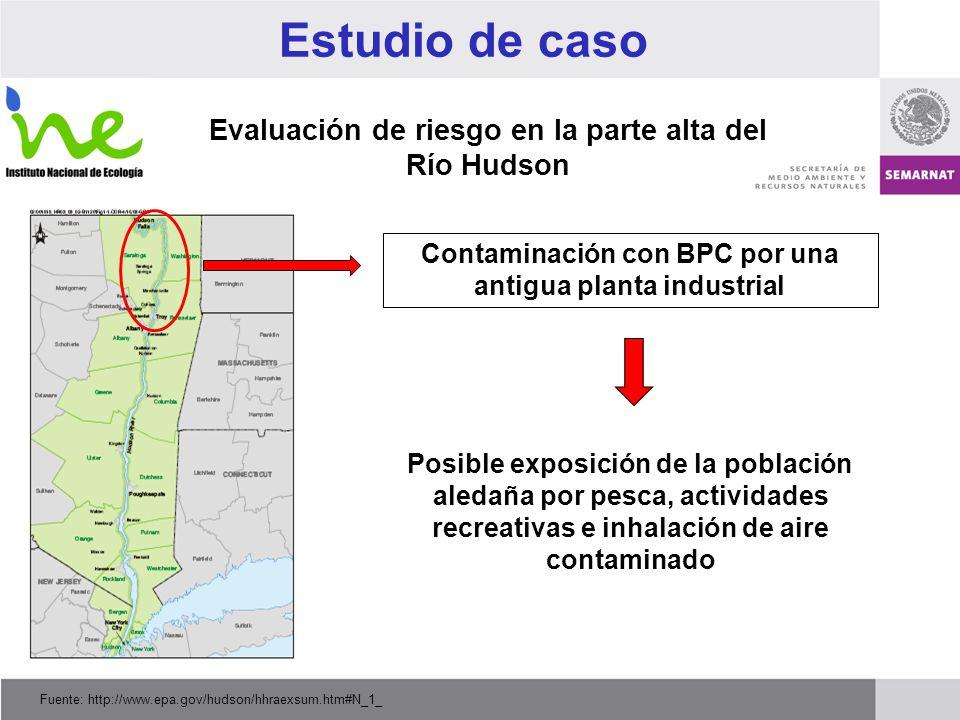 Estudio de caso Evaluación de riesgo en la parte alta del Río Hudson