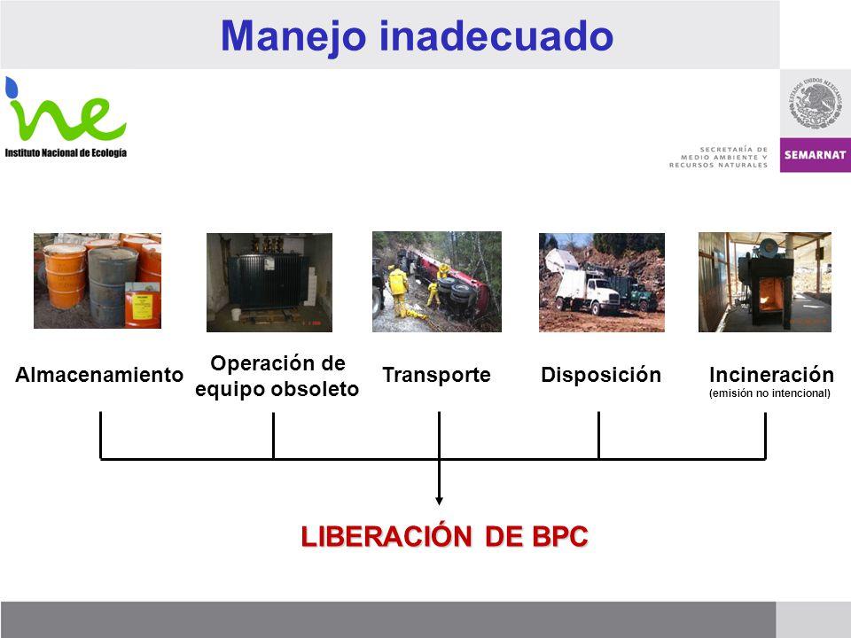 Manejo inadecuado LIBERACIÓN DE BPC Operación de equipo obsoleto