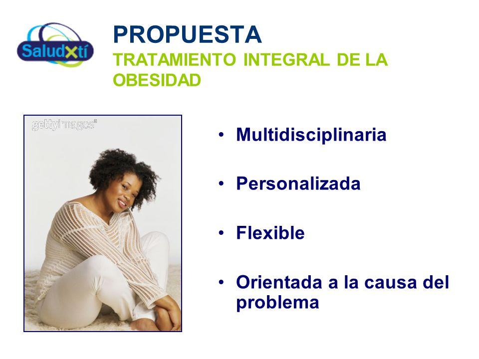 PROPUESTA TRATAMIENTO INTEGRAL DE LA OBESIDAD