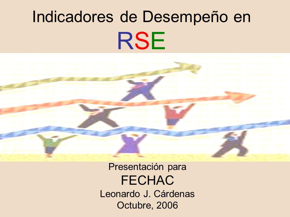 Indicadores de Desempeño en RSE