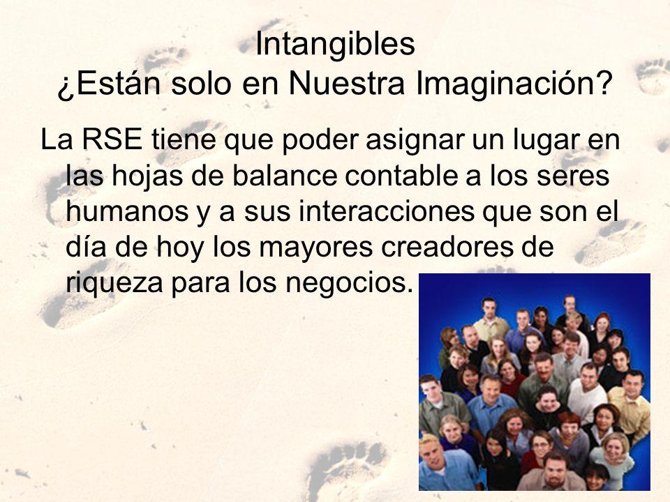 Intangibles ¿Están solo en Nuestra Imaginación