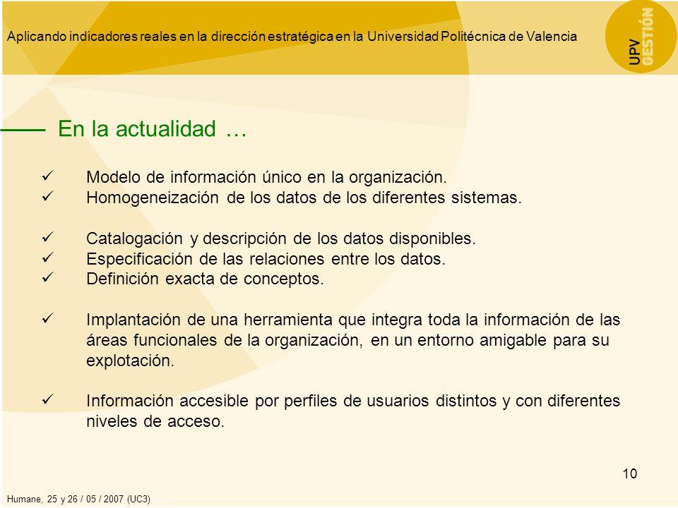 En la actualidad … Modelo de información único en la organización.