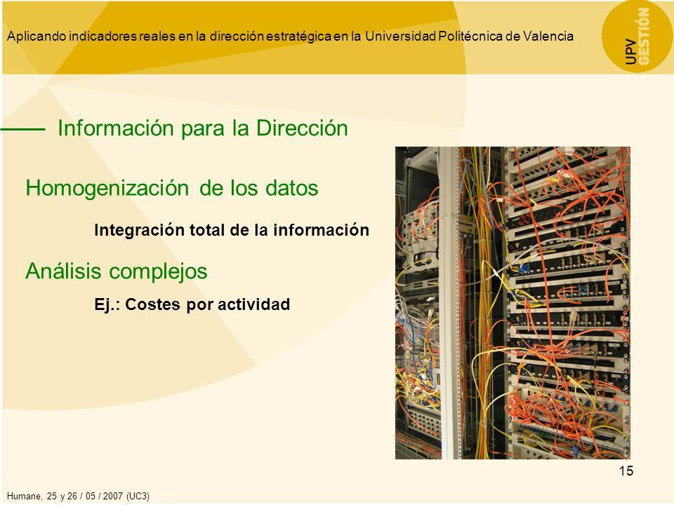 Información para la Dirección