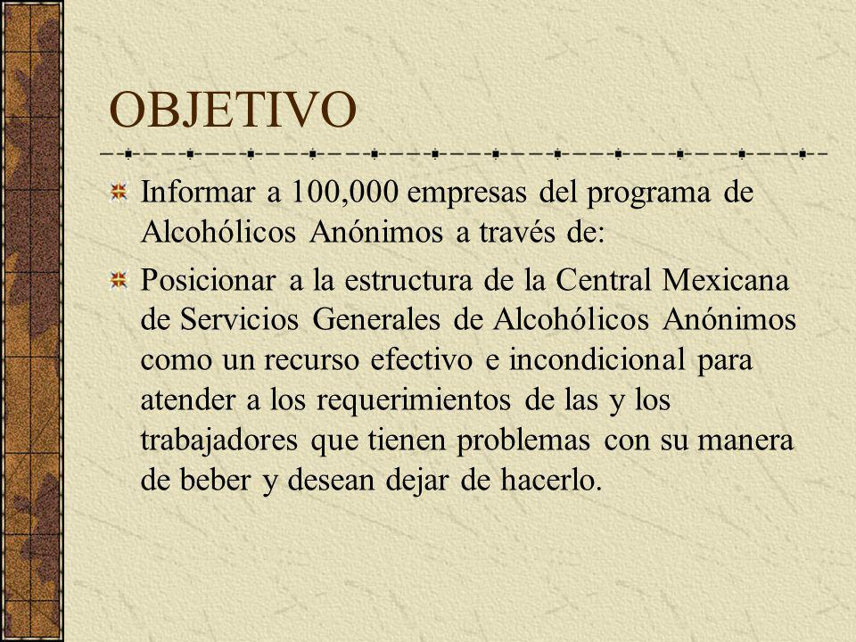 OBJETIVO Informar a 100,000 empresas del programa de Alcohólicos Anónimos a través de: