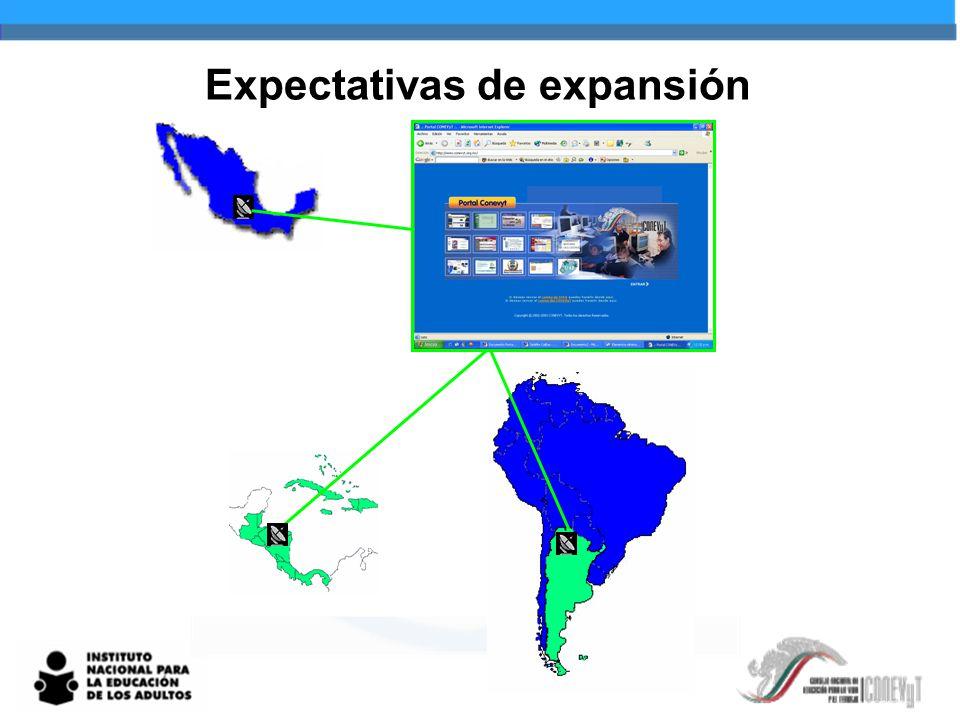 Expectativas de expansión