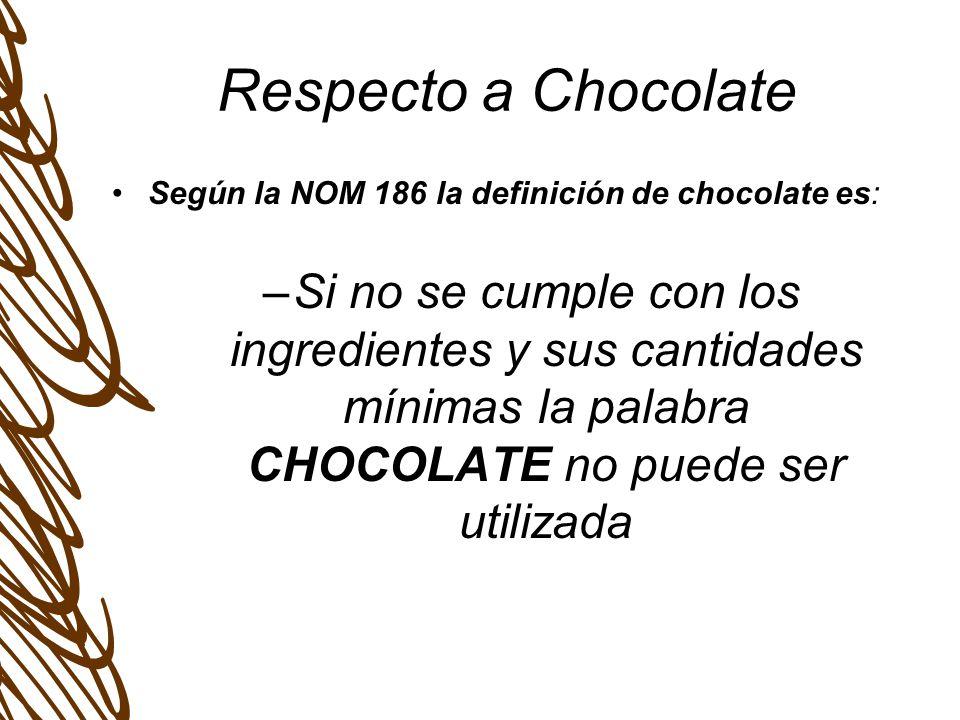 Respecto a Chocolate Según la NOM 186 la definición de chocolate es: