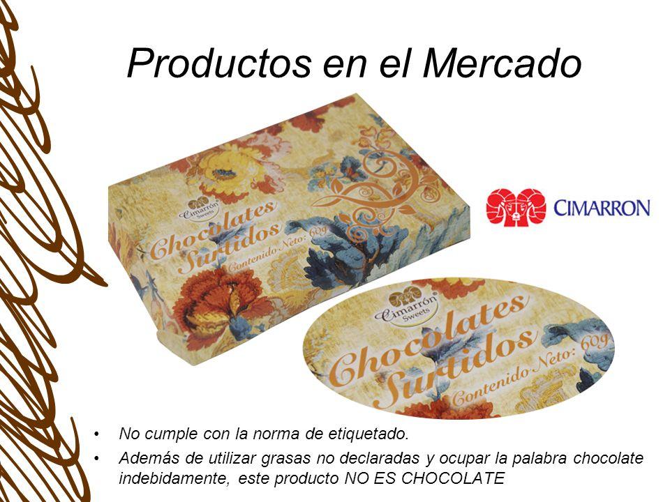 Productos en el Mercado