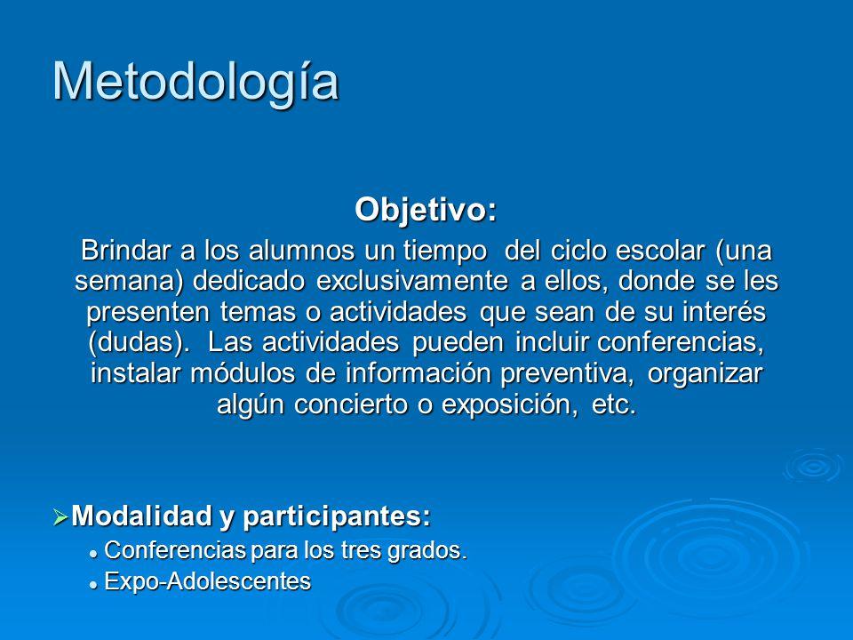 Metodología Objetivo: