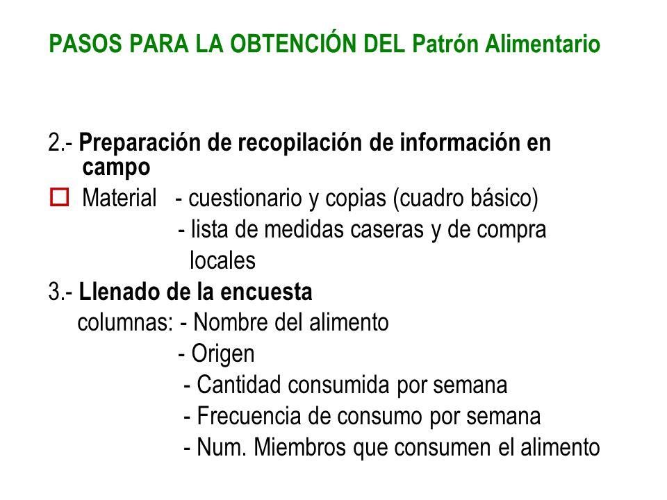 PASOS PARA LA OBTENCIÓN DEL Patrón Alimentario