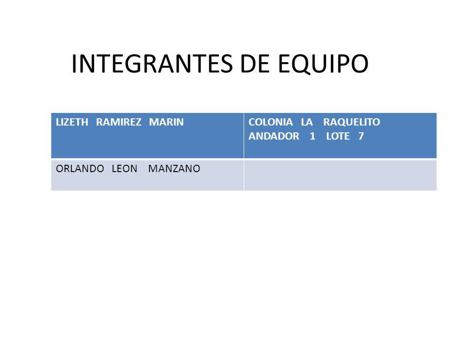 INTEGRANTES DE EQUIPO LIZETH RAMIREZ MARIN