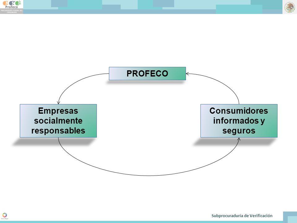 Empresas socialmente responsables Consumidores informados y seguros