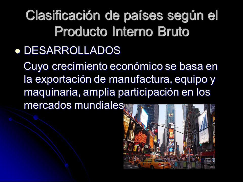 Clasificación de países según el Producto Interno Bruto