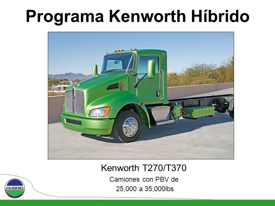 Programa Kenworth Híbrido