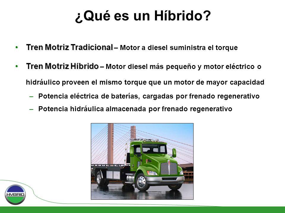 ¿Qué es un Híbrido Tren Motriz Tradicional – Motor a diesel suministra el torque.