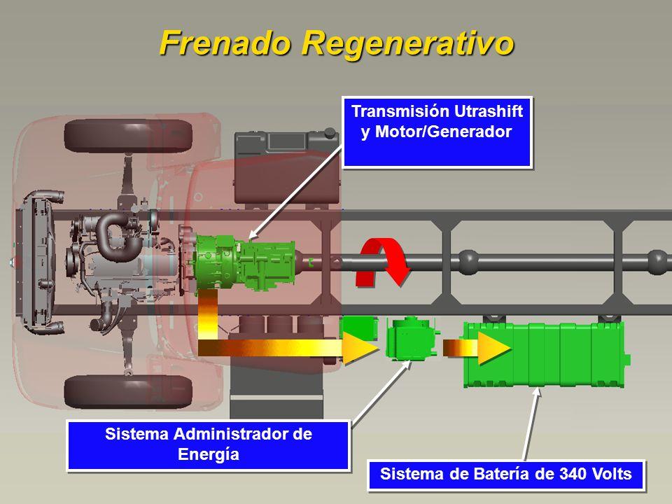 Frenado Regenerativo Transmisión Utrashift y Motor/Generador