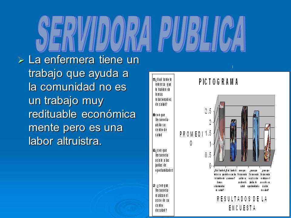 SERVIDORA PUBLICA