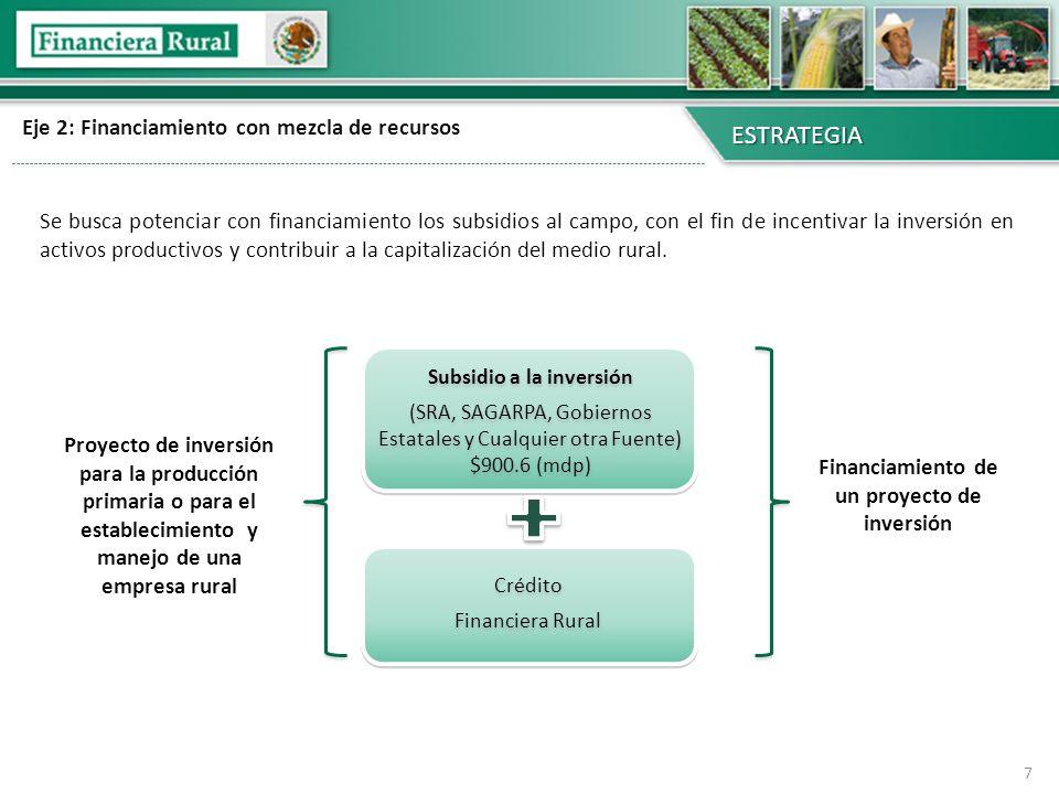 Eje 2: Financiamiento con mezcla de recursos