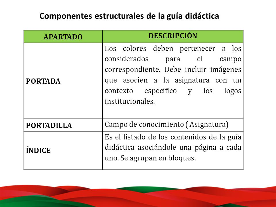 Componentes estructurales de la guía didáctica