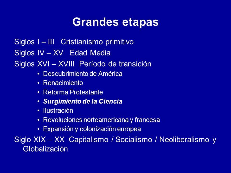 Grandes etapas Siglos I – III Cristianismo primitivo