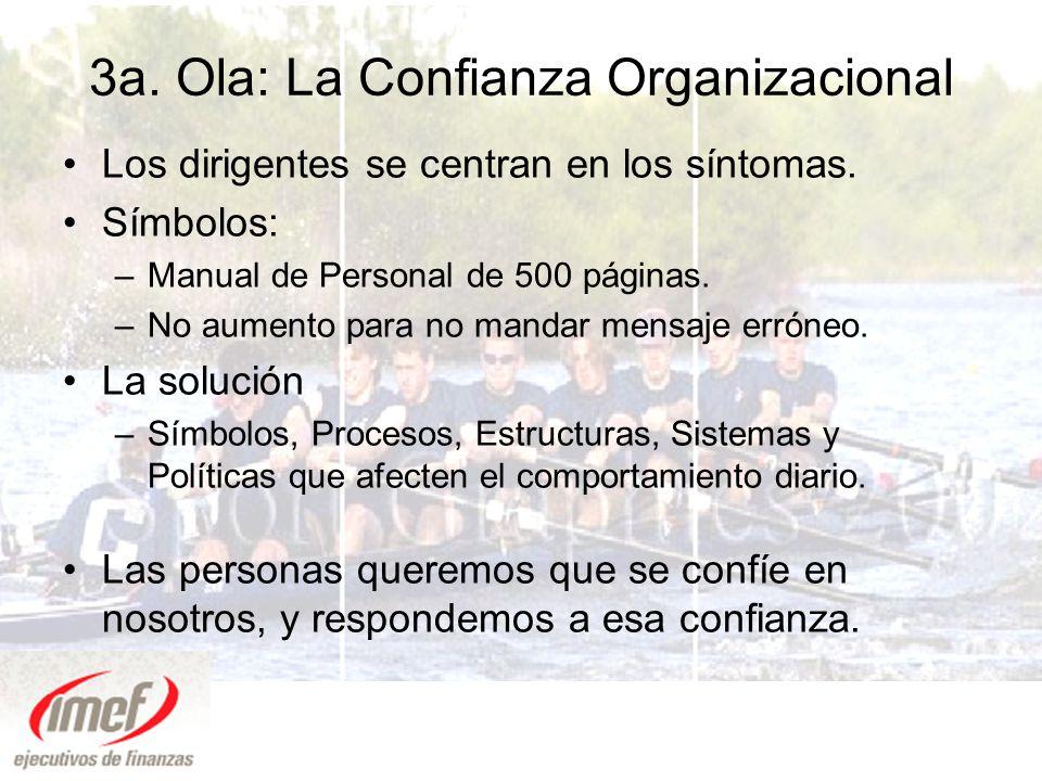 3a. Ola: La Confianza Organizacional