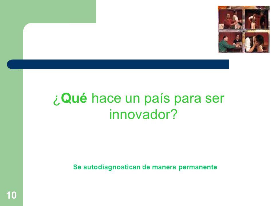 ¿Qué hace un país para ser innovador