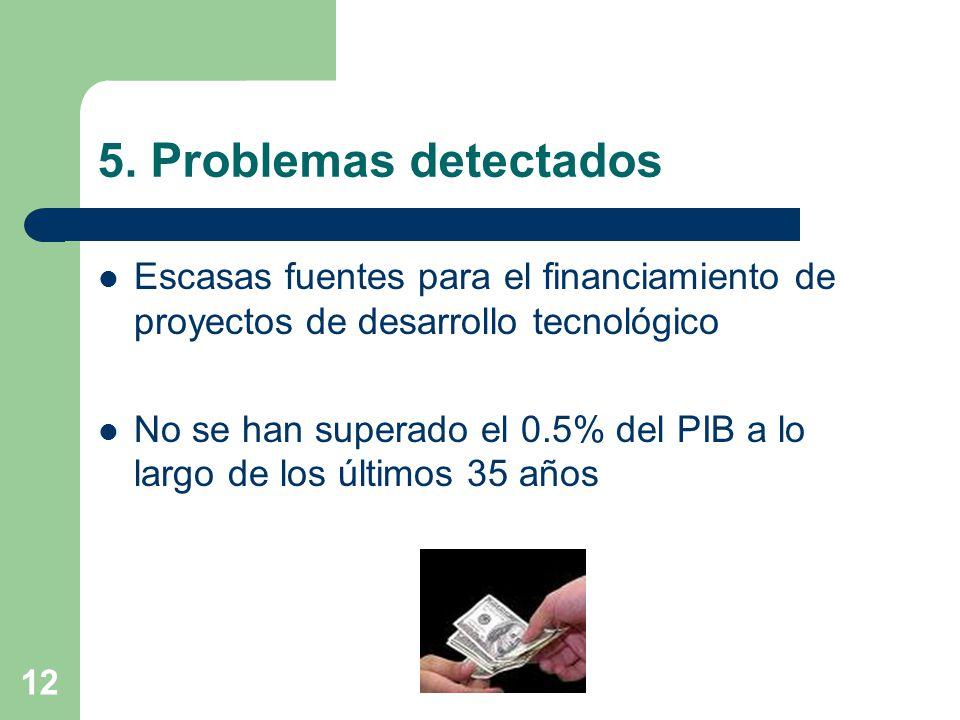 5. Problemas detectados Escasas fuentes para el financiamiento de proyectos de desarrollo tecnológico.