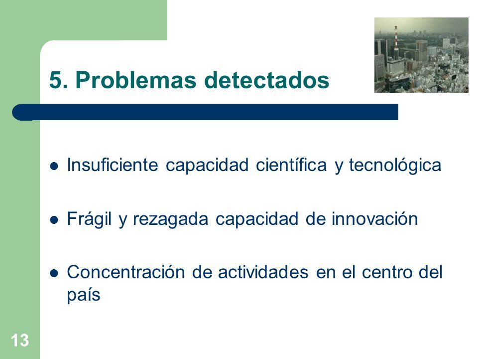 5. Problemas detectados Insuficiente capacidad científica y tecnológica. Frágil y rezagada capacidad de innovación.