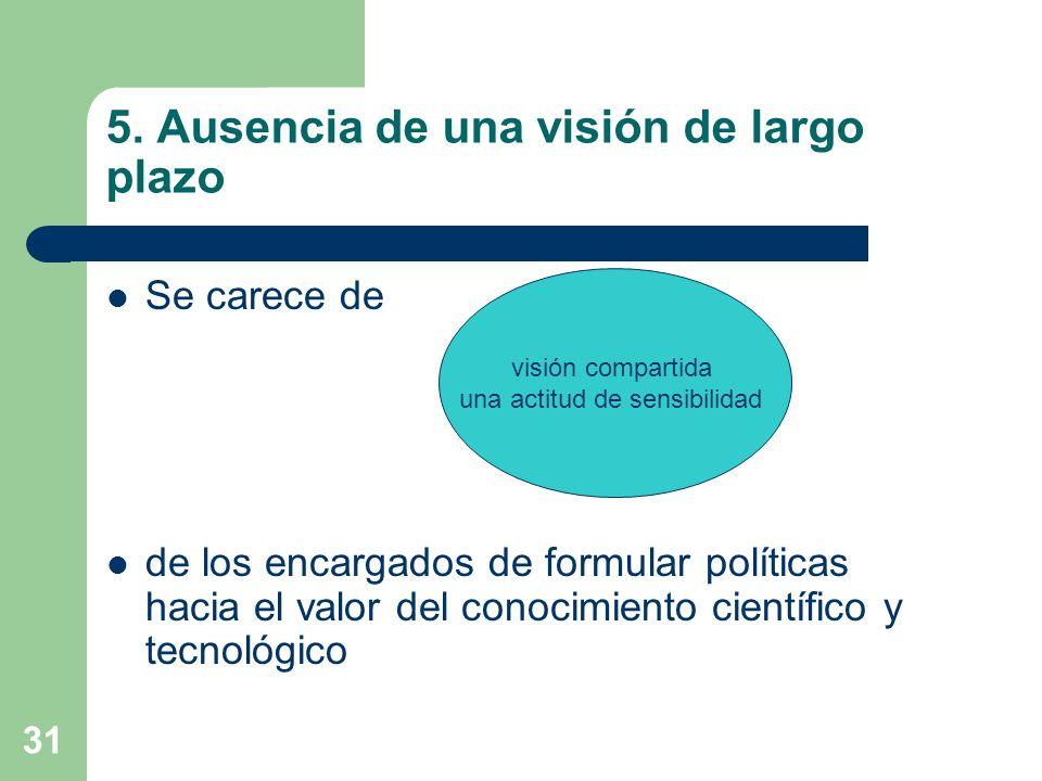 5. Ausencia de una visión de largo plazo