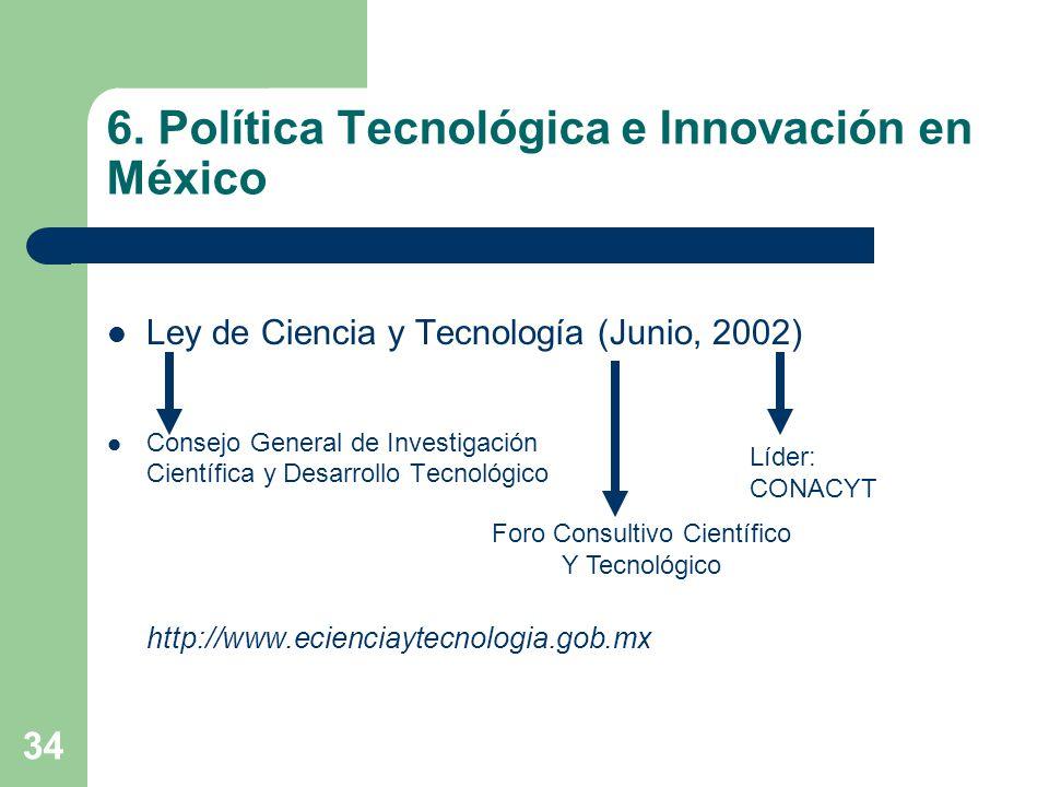 6. Política Tecnológica e Innovación en México