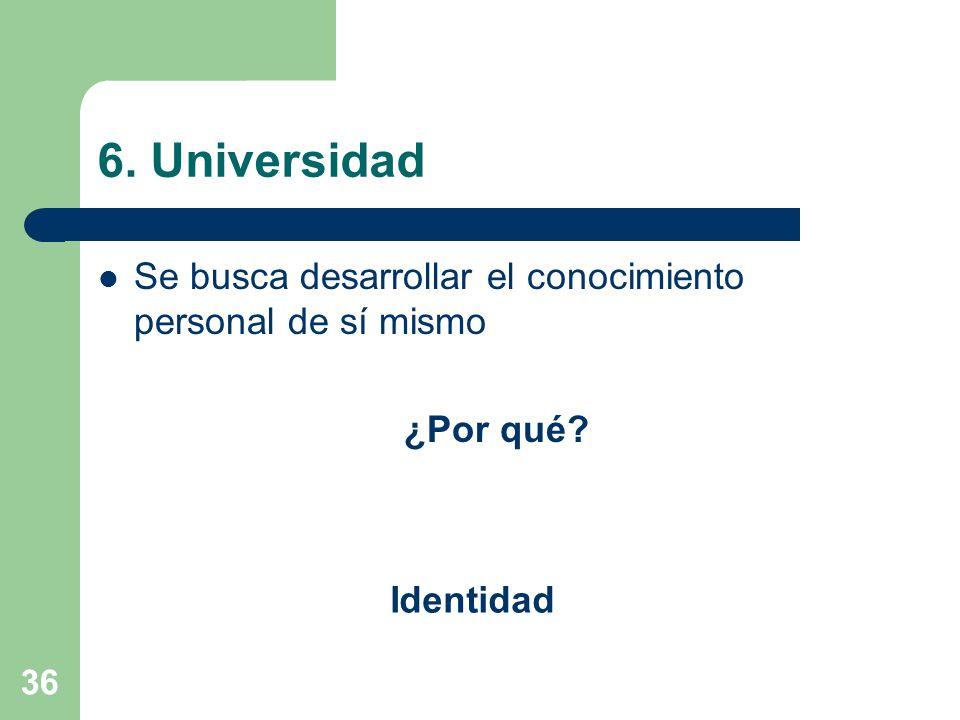 6. Universidad Se busca desarrollar el conocimiento personal de sí mismo ¿Por qué Identidad