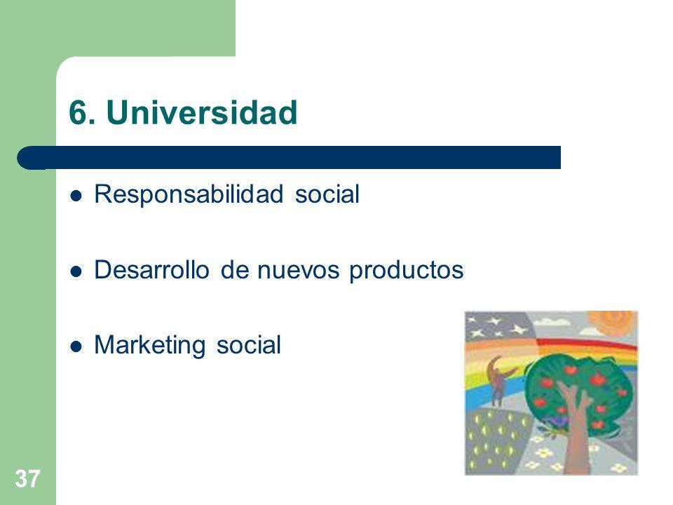 6. Universidad Responsabilidad social Desarrollo de nuevos productos