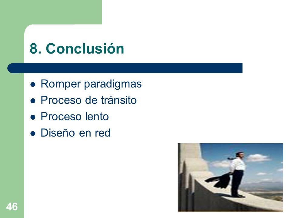 8. Conclusión Romper paradigmas Proceso de tránsito Proceso lento