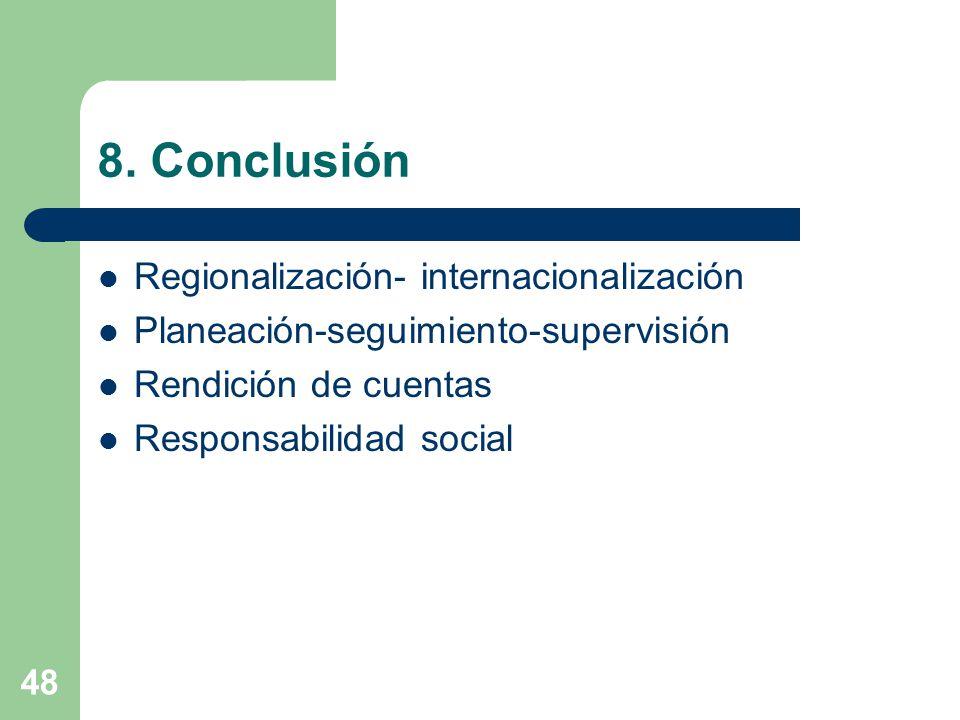 8. Conclusión Regionalización- internacionalización