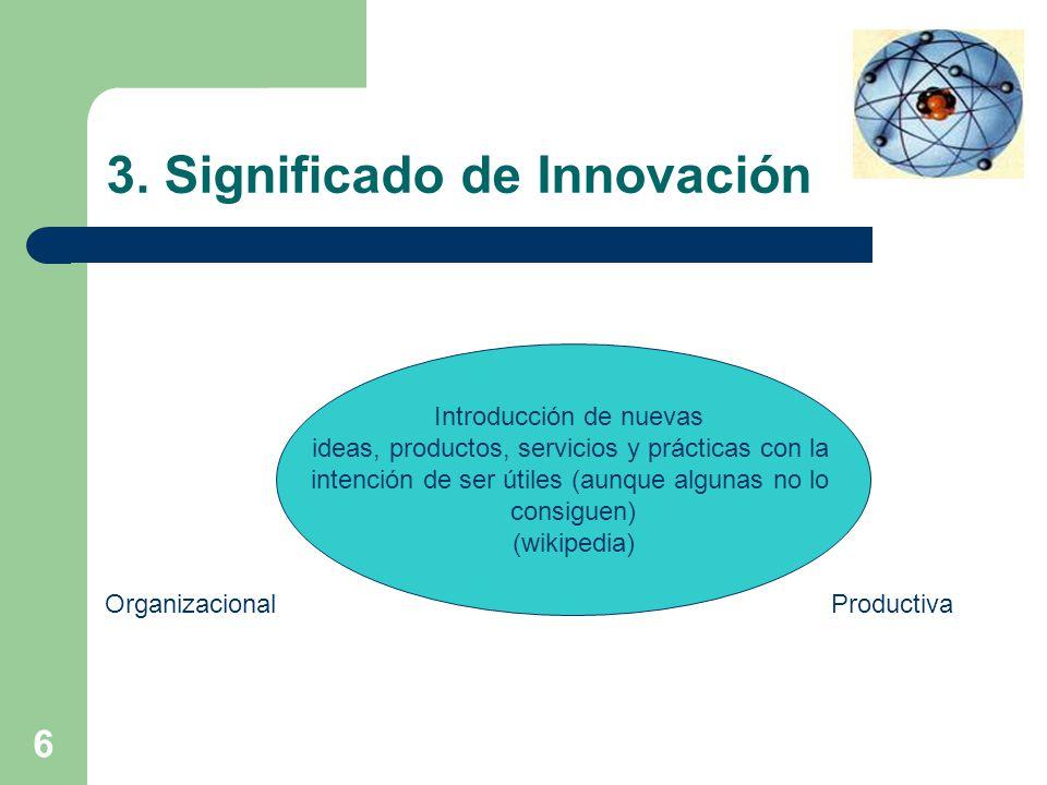3. Significado de Innovación