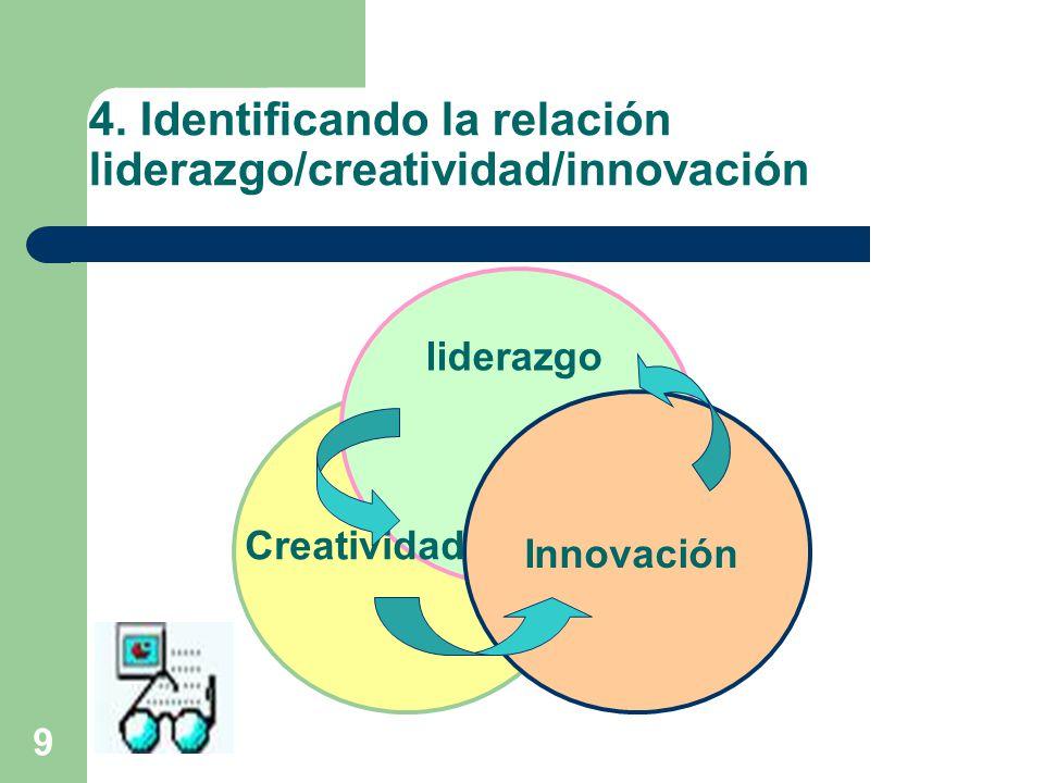 4. Identificando la relación liderazgo/creatividad/innovación