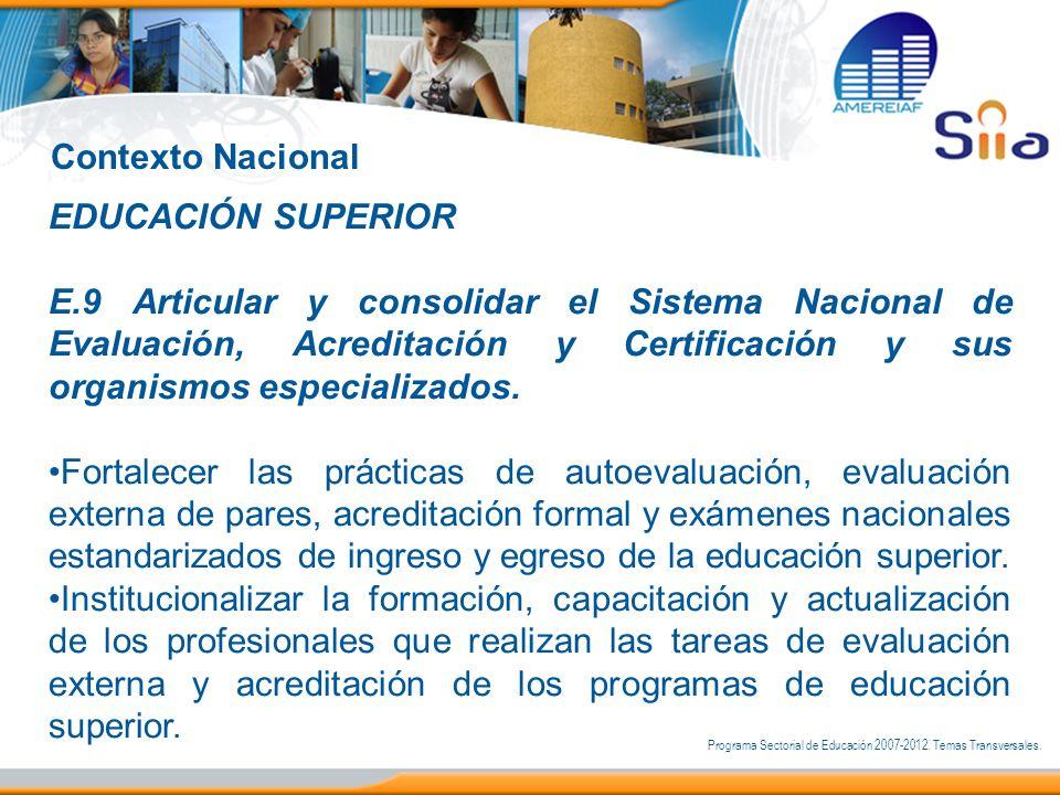 Contexto Nacional EDUCACIÓN SUPERIOR