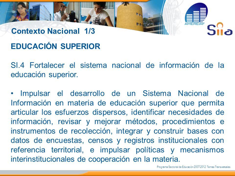 Contexto Nacional 1/3 EDUCACIÓN SUPERIOR