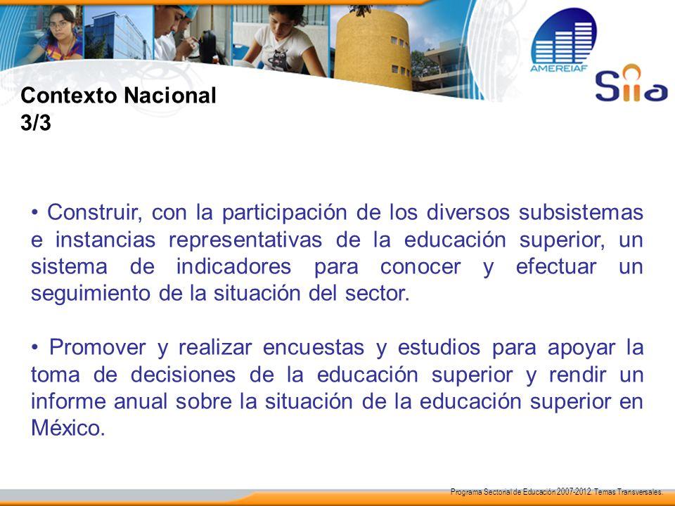 Contexto Nacional 3/3.
