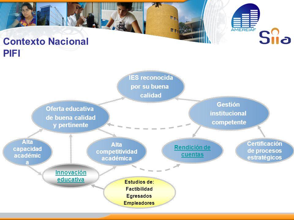 Contexto Nacional PIFI IES reconocida por su buena calidad Gestión
