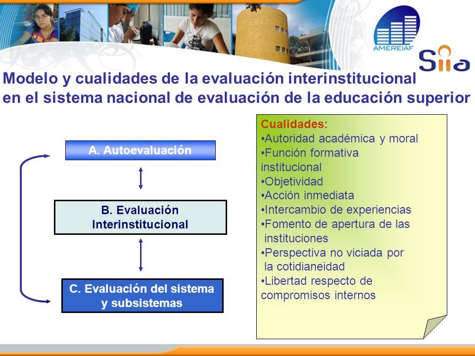 Modelo y cualidades de la evaluación interinstitucional