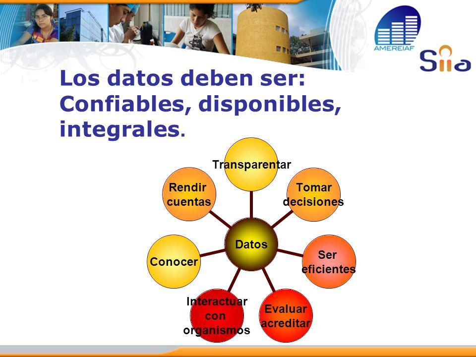 Los datos deben ser: Confiables, disponibles, integrales.