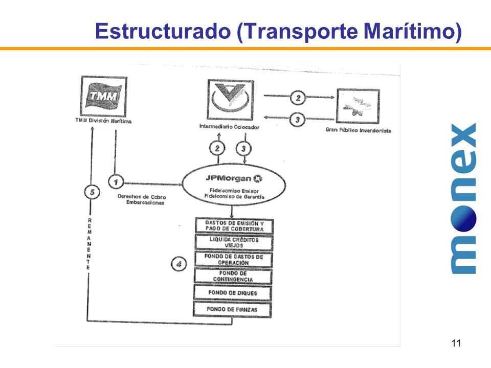 Estructurado (Transporte Marítimo)