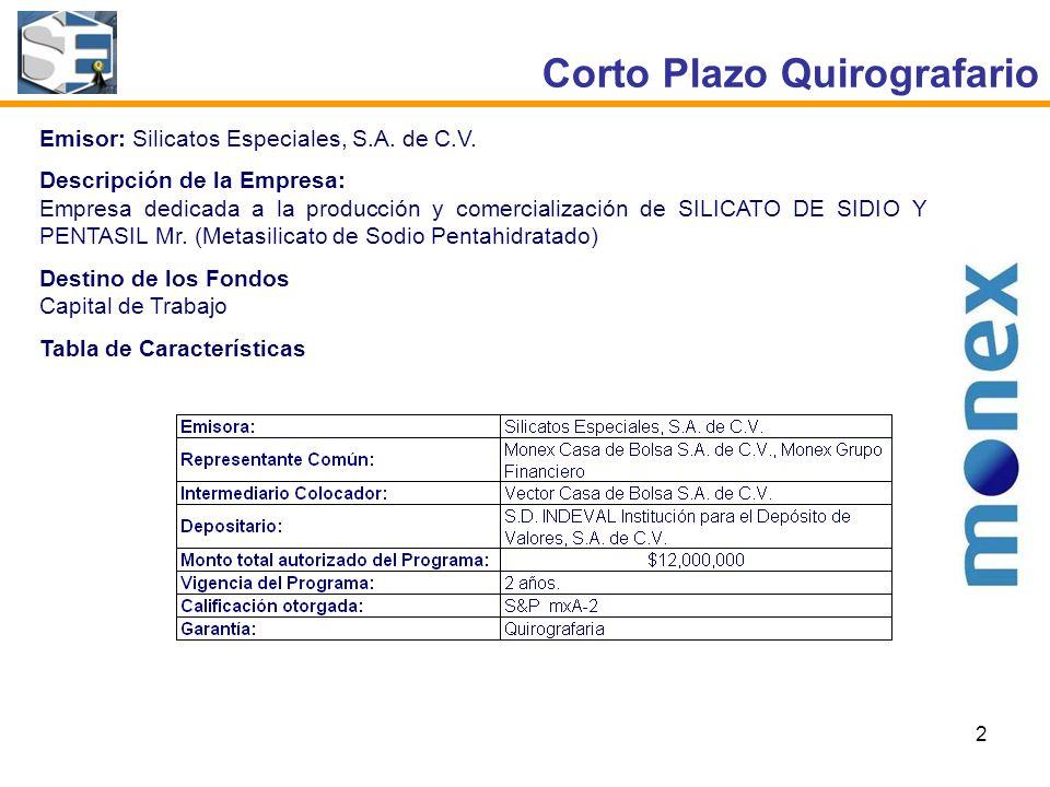 Corto Plazo Quirografario