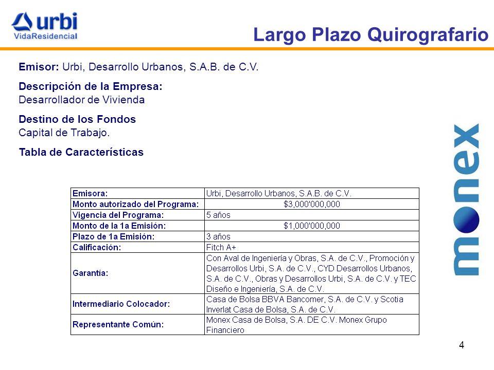 Largo Plazo Quirografario