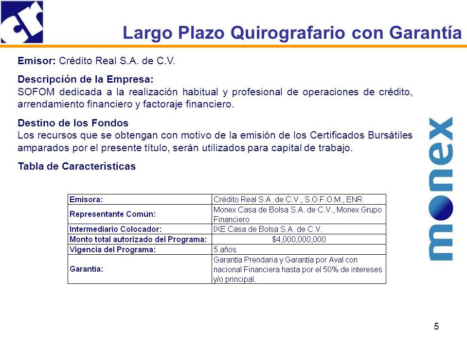 Largo Plazo Quirografario con Garantía