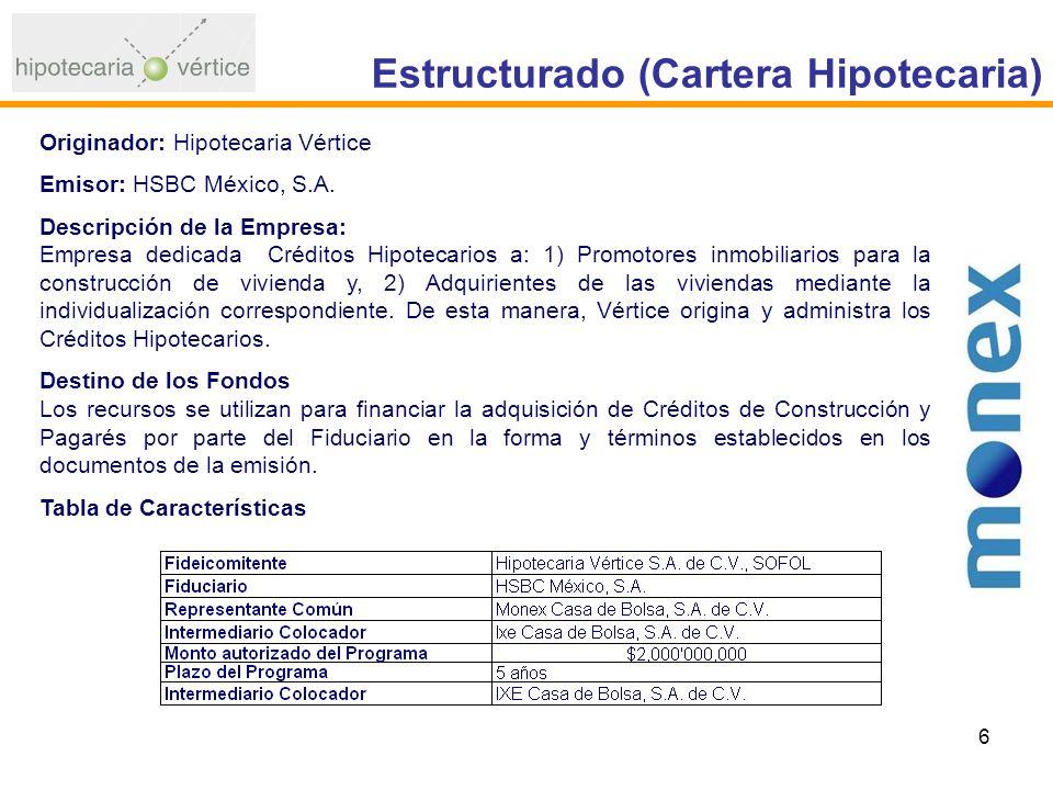 Estructurado (Cartera Hipotecaria)
