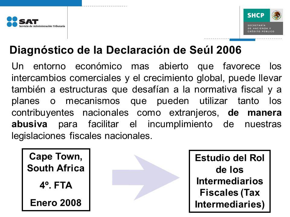 Estudio del Rol de los Intermediarios Fiscales (Tax Intermediaries)