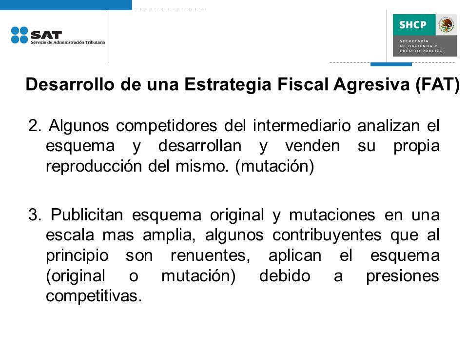 Desarrollo de una Estrategia Fiscal Agresiva (FAT)