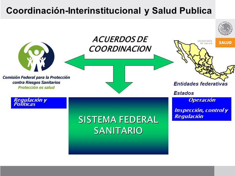 SISTEMA FEDERAL SANITARIO ACUERDOS DE COORDINACION